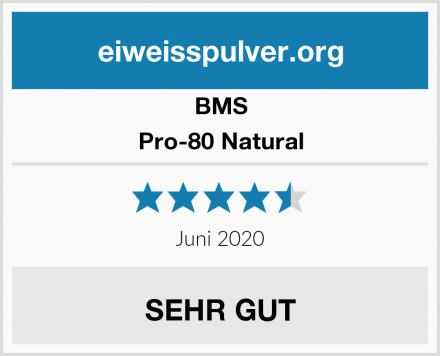 BMS Pro-80 Natural Test